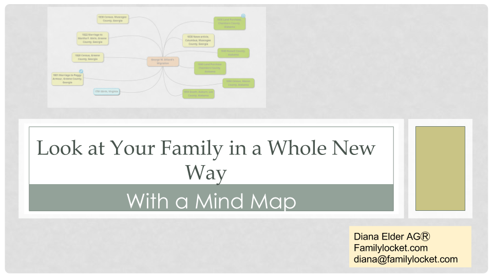 Genealogy Mapping on the generations network, personal ancestral file, legacy family tree, ancestral quest,
