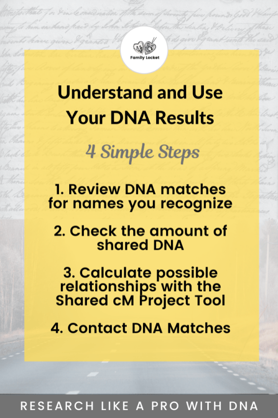 Understand and use your DNA results 4 simple steps infographic (2)
