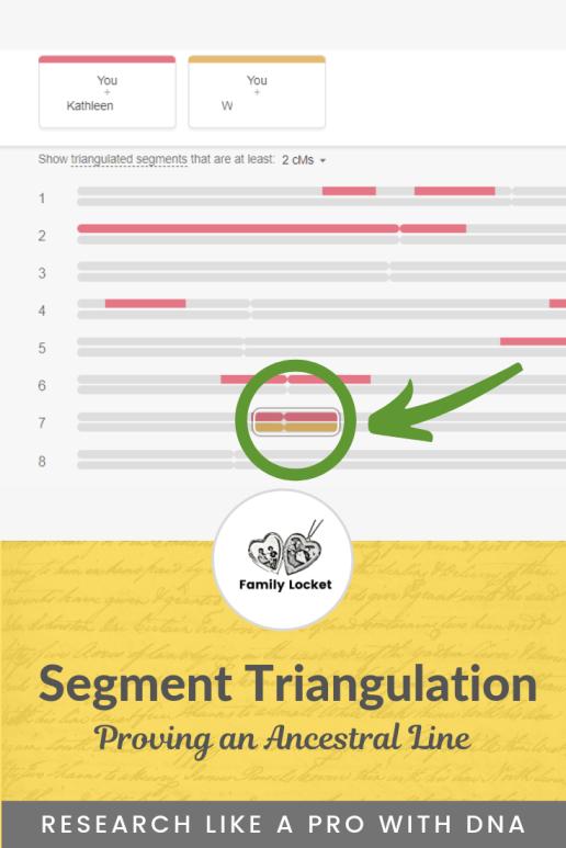 Segment Triangulation: Proving an Ancestral Line – Family Locket