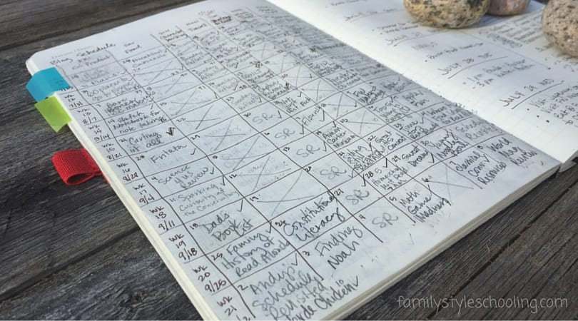 Bullet Journal Plan