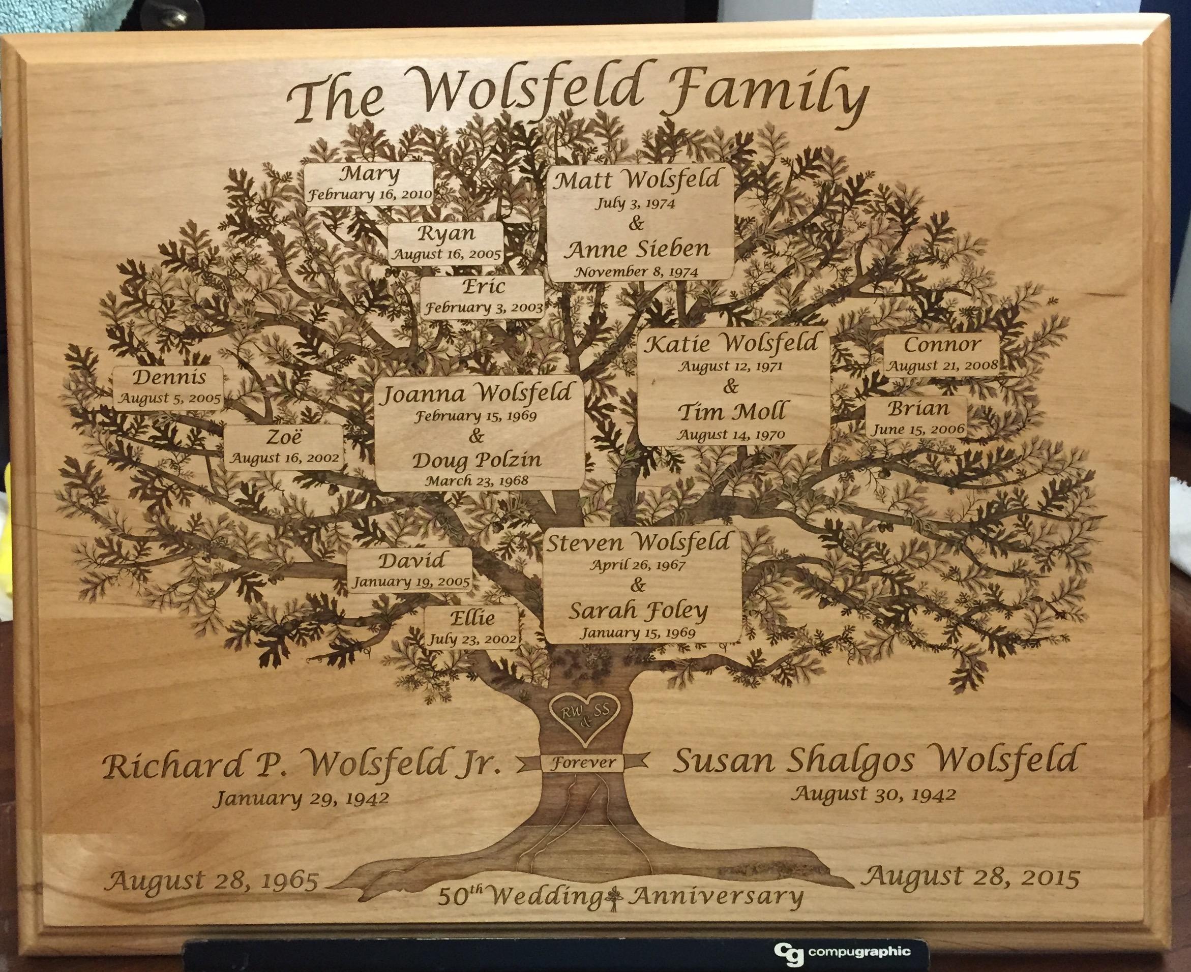 Family Tree Design Ideas