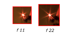 Effect of aperture