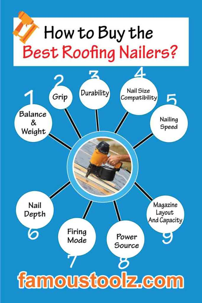 Best Roofing buying guides infographic for Beginner