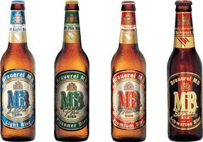 Novi Sad Brewery