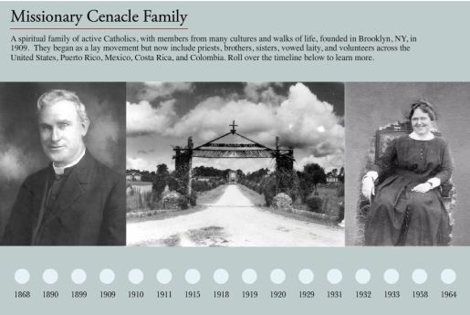 Nov. 23 –   CM Founder of Missionary Cenacle