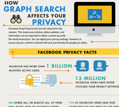 Facebook privacy in pictures