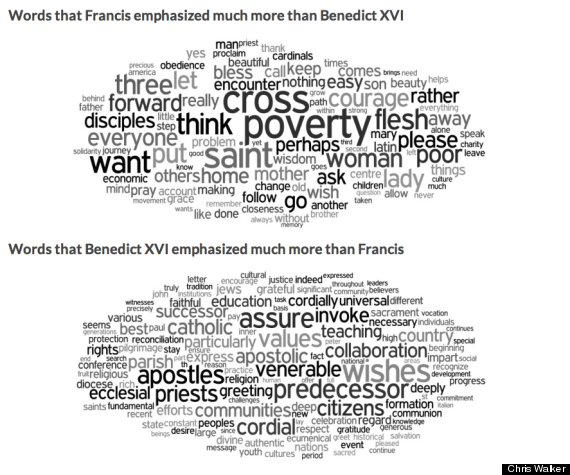 Verbal difference between Francis and Benedict