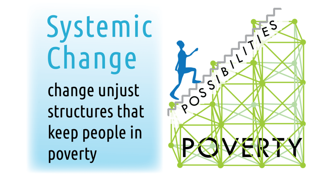 Uncomfortable with systemic change?