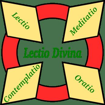 El método de la Lectio Divina y sus 10 pasos metodológicos