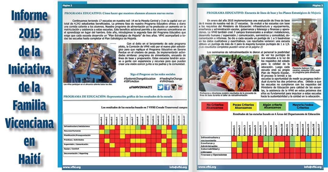 informe ifvh 2015
