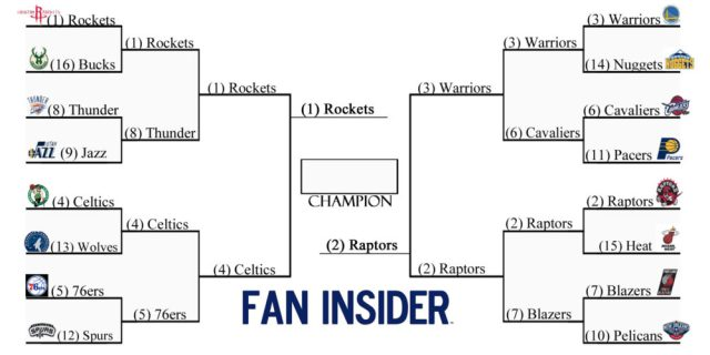 2018 Nba Playoffs What The Top 16 Playoff System Would Look Like Fan Insider