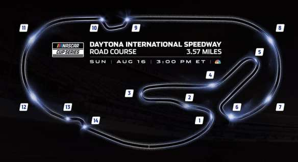 NASCAR prepares for Daytona Road Course as enthusiasm continues to build for fans and drivers this weekend.
