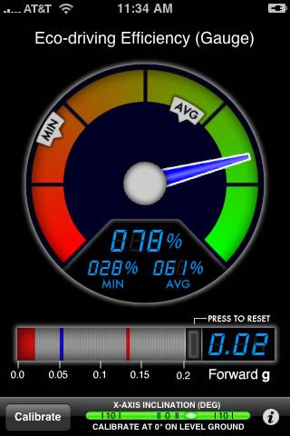 green meter iphone app review