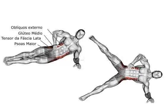 Abdominal prancha lateral com abdução de quadril