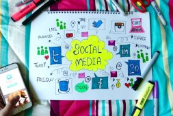 Which-Social-Channel-Should-You-be-Using-to-Boost-Sales