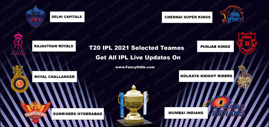 IPL 2021 Team list | Vivo IPL 14 Full Squad List | IPL 2021 Final Eight Selected Teams