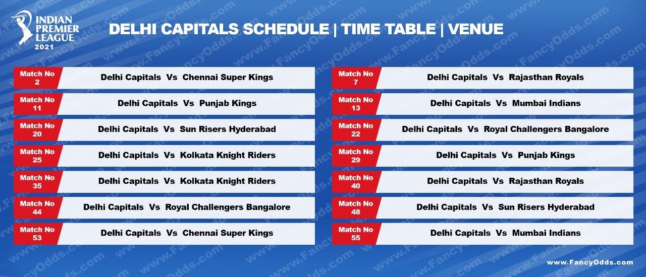 Vivo IPL 2021 Delhi Capitals (DC) Schedule   Timetable   IPL 14 DC Live Score   Match Date   Updates
