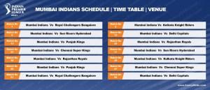 Vivo IPL 2021 Mumbai Indians (MI) Schedule | Timetable | IPL 14 MI Live Score | Match Date | Updates