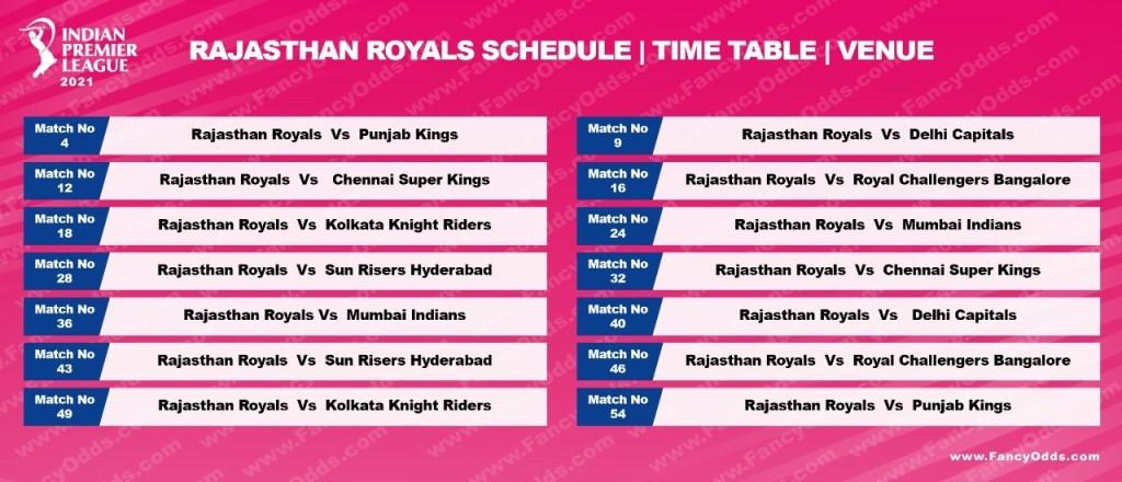 Vivo IPL 2021 Rajasthan Royals Schedule Full (RR) Timetable | IPL 14 RR Live Score | Match Date | Updates