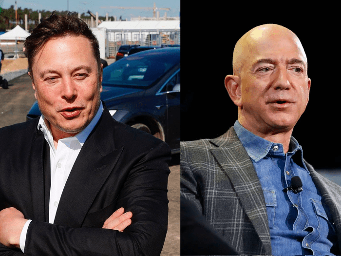 Top 10 Richest Men In The World   List Of Top Ten Billionaires on Earth