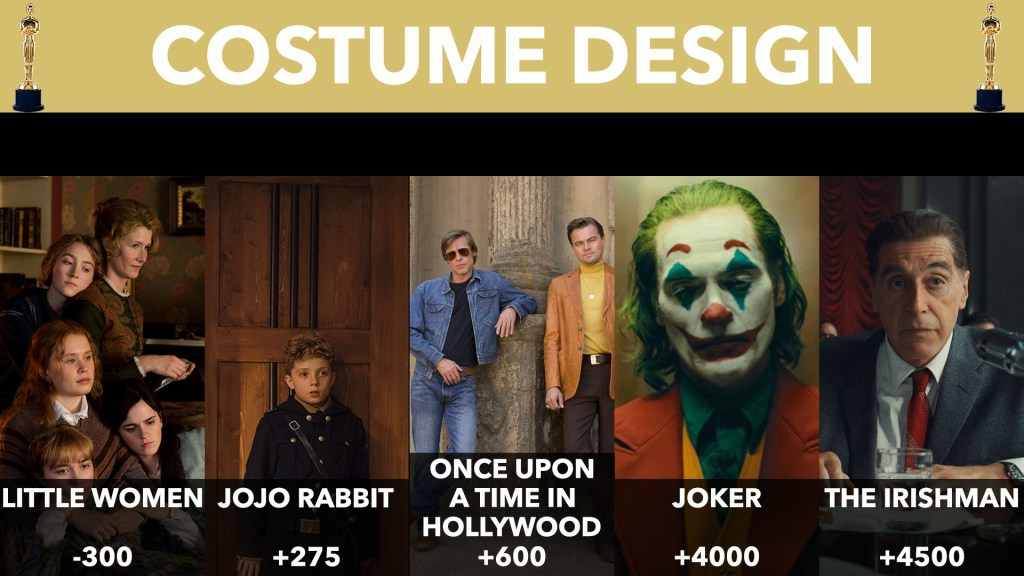 2020 Oscar Costume Design