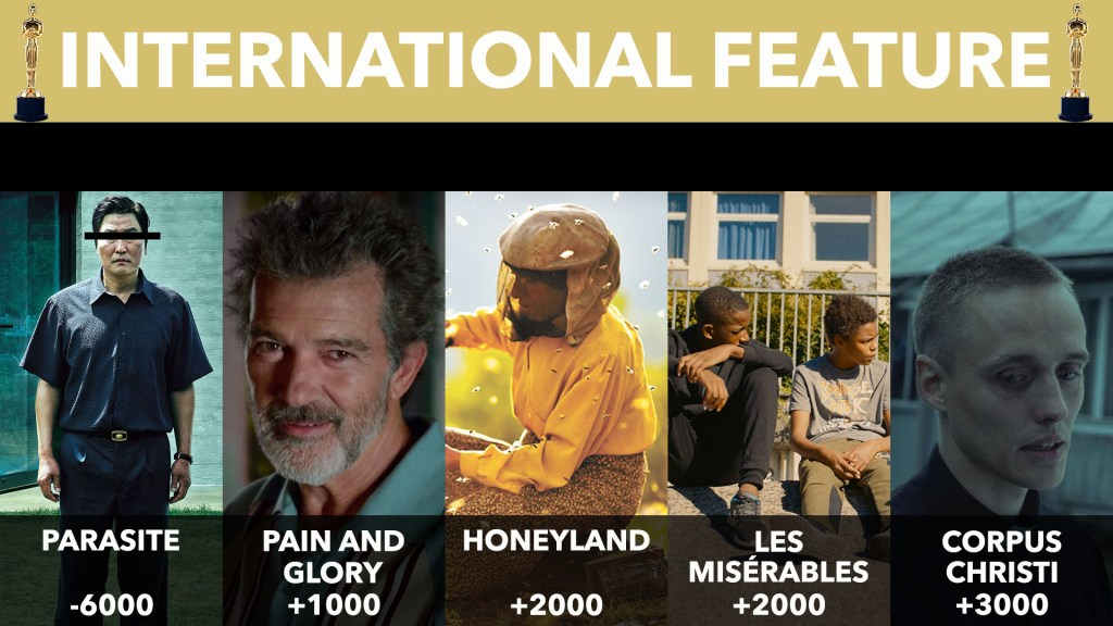 2020 International Feature Nominees