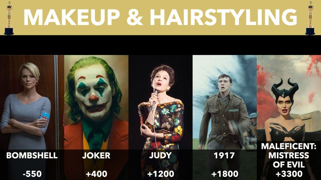 2020 Makeup & Hairstyling Nominees