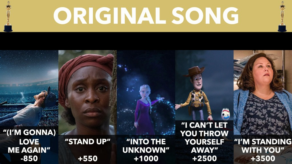 2020 Original Song Nominees