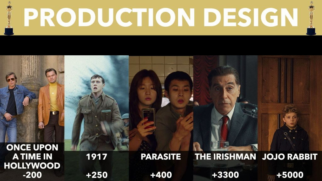 2020 Production Design Nominees