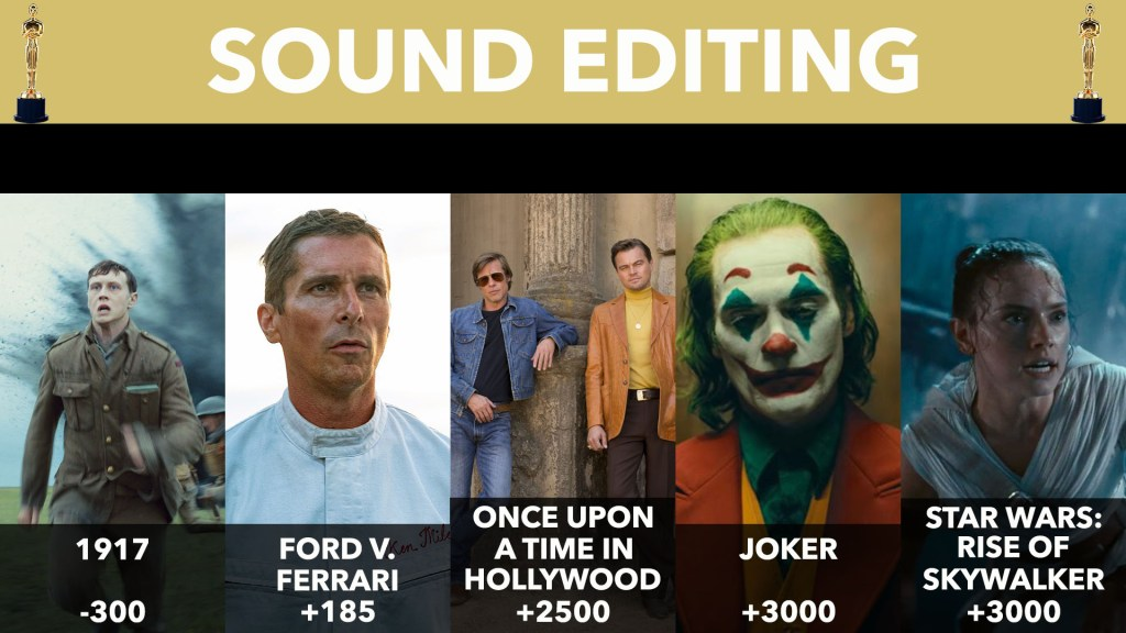 2020 Sound Editing Nominees
