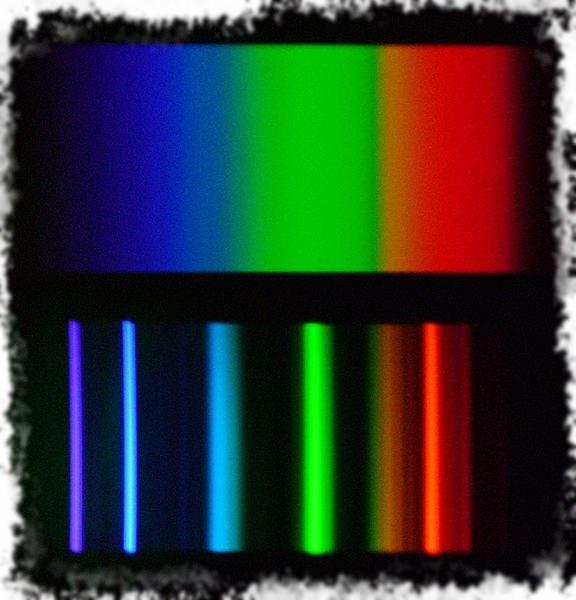 離散スペクトル