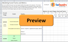 Marketing Funnel KPI clip Preview