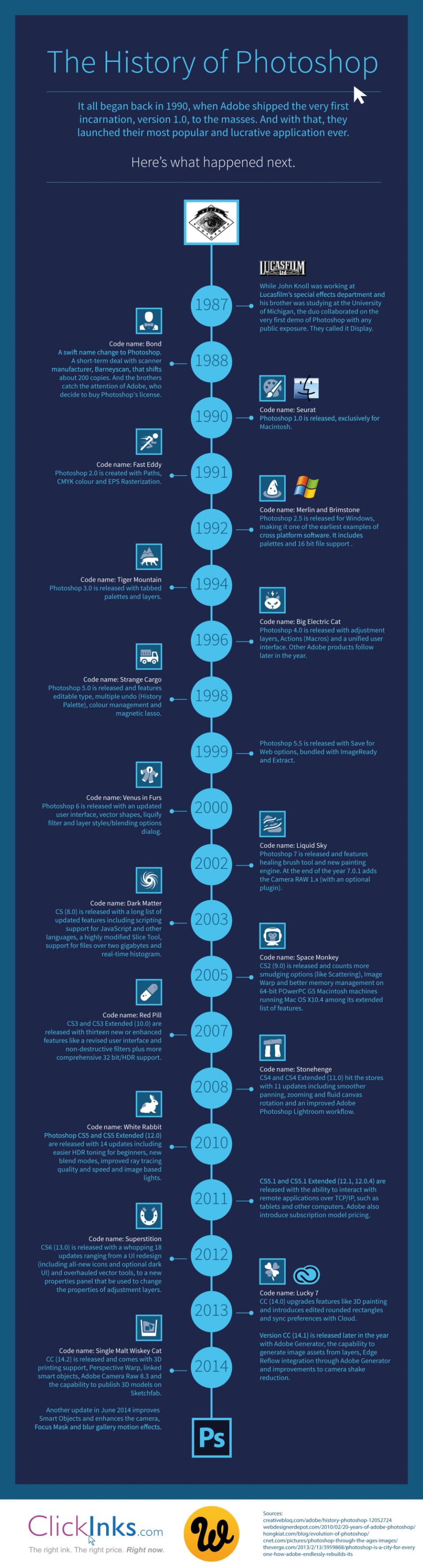 Histoire de Photoshop-Infographie-Blographisme-2