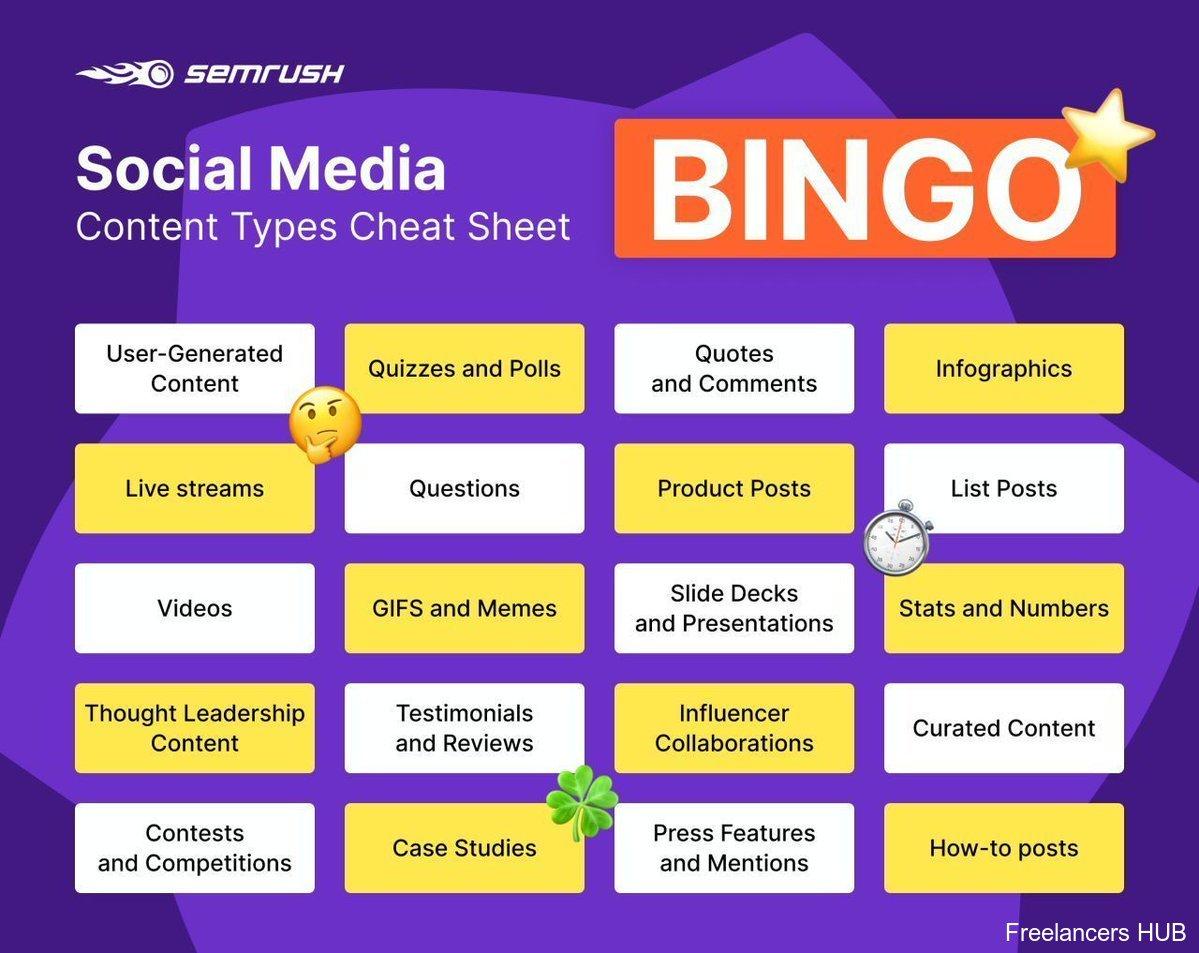 #SocialMedia bingo: Content types cheat sheet