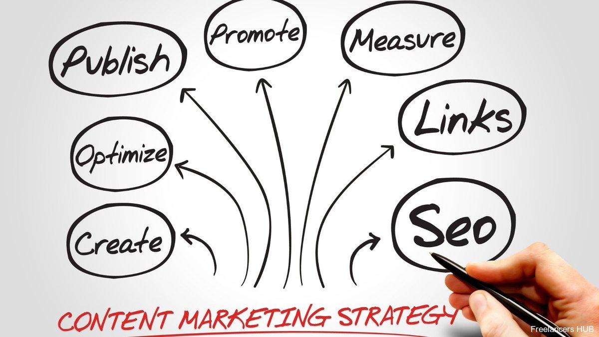 contentmarketing growthhacking startup SEO SMM ecommerce marketing influencermarketing blogging infographic ai bigdata