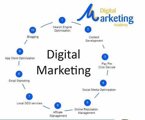 Digitalmarketing is the marketing of products using digital technologies