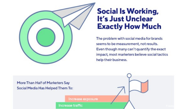 INFOGRAPHIC SocialMediaMarketing