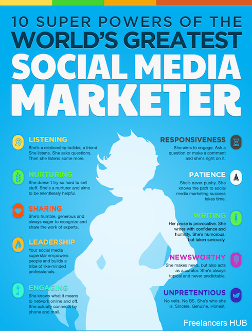 10 Superpowers of the World's Greatest #SocialMedia Marketer: