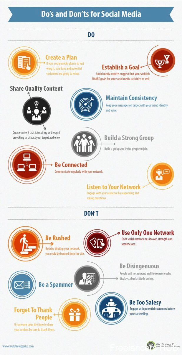 13 Social Media Do's and Don'ts for a Successful Online Marketing Strategy [Infographic]