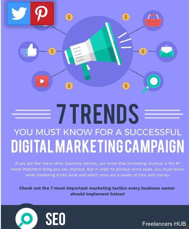 7 tendances à absolument connaître pour développer une stratégie #MarketingDigital à succès