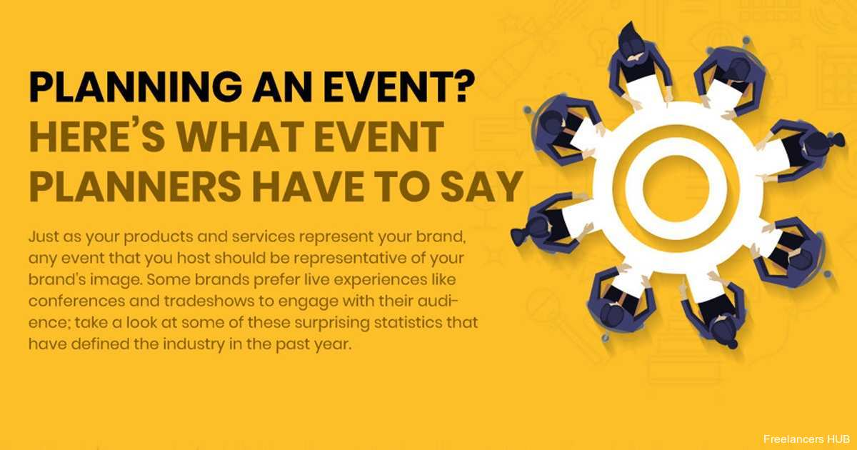 Event Planning: What You Need to Know [Infographic]  via   #marketing