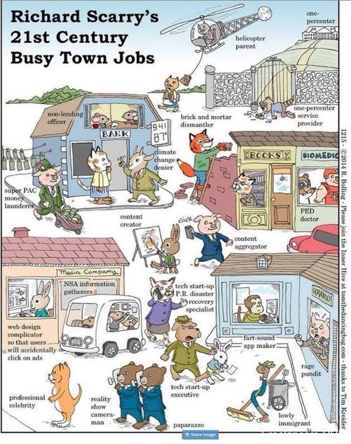 """Unbelievably, this infographic shows jobs that are actually a """"thing"""" in 2019."""
