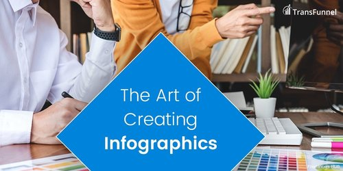 65% of brands use #infographics in their #marketingstrategy