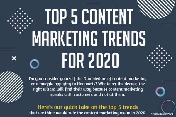 Infographic: Content marketing tips for 2020 and beyond  #contentmarketing