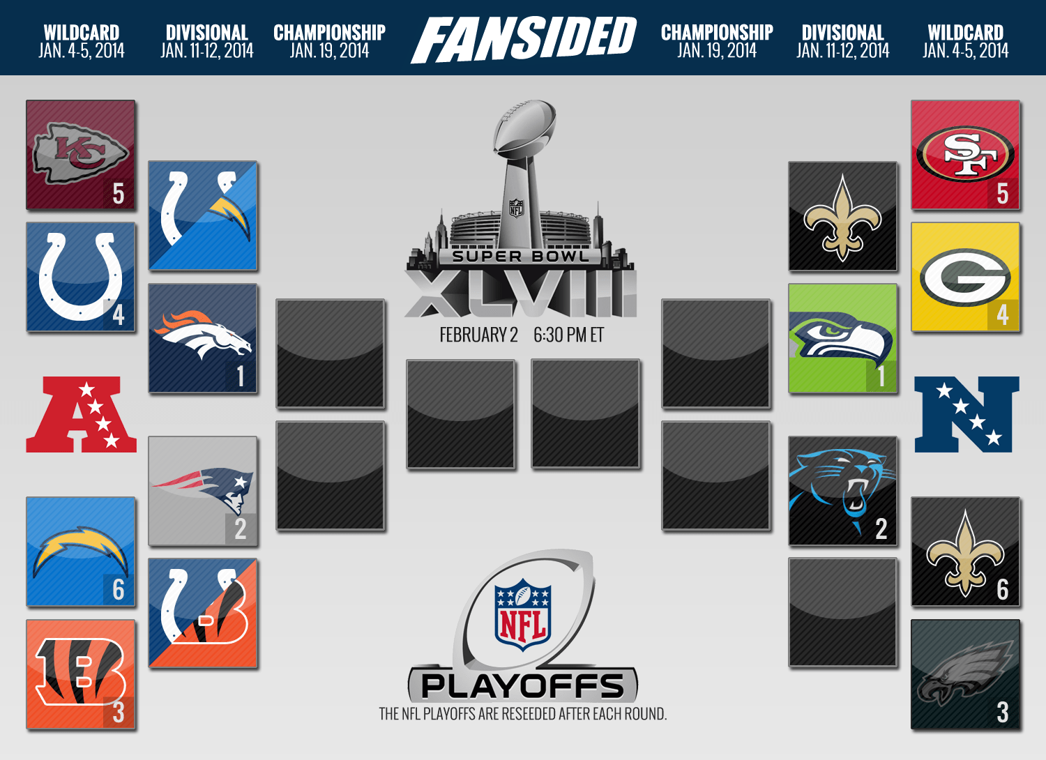 Updated Nfl Playoff Bracket Saints Colts Advance