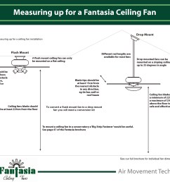 measuring up for a fantasia ceiling fans [ 4048 x 2939 Pixel ]
