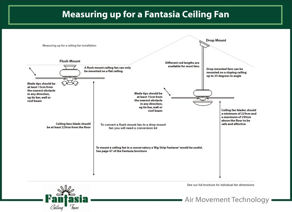 medium resolution of measuring up for a fantasia ceiling fans