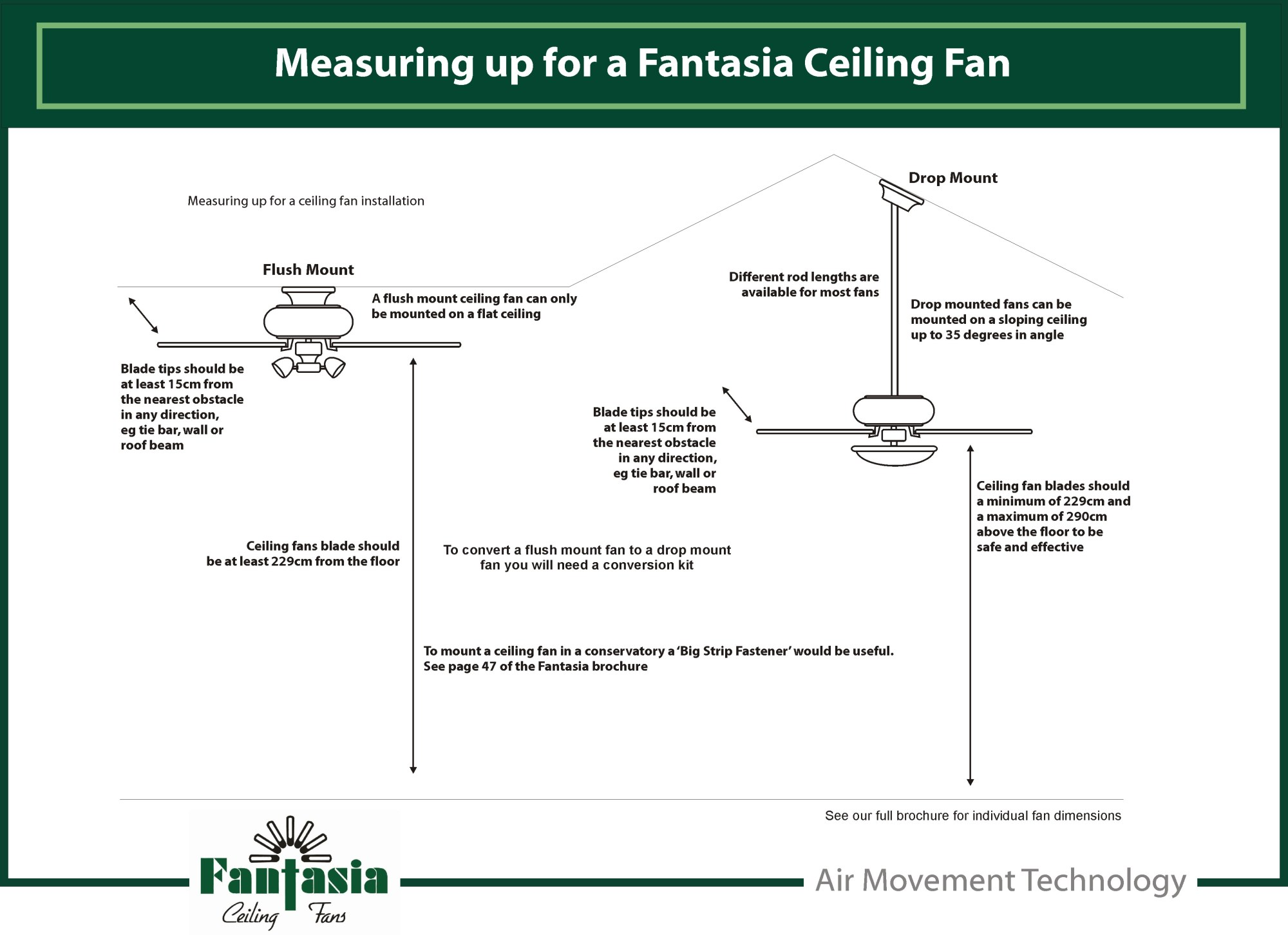 hight resolution of measuring up for a fantasia ceiling fans