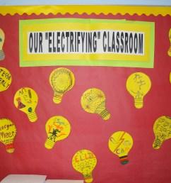 It's Electric!   Fun in Fifth Grade at JCS [ 1536 x 2048 Pixel ]