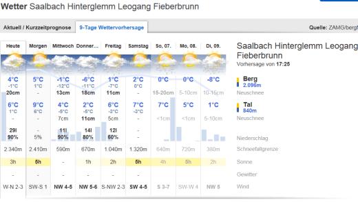 Bergfex Saalbach Hinterglemm Leogang Fieberbrunn